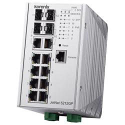 Industrial JetNet5212GP-2C2F 8x Gb 4x Gb SFP/Combo 240 Watts PoE