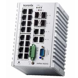 Industrial JetNet5620G-4C, 20x Gb L2  DIN Mount