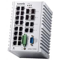 Industrial JetNet7020G 16x Gb 4x Gb Combo L3 DIN Mount